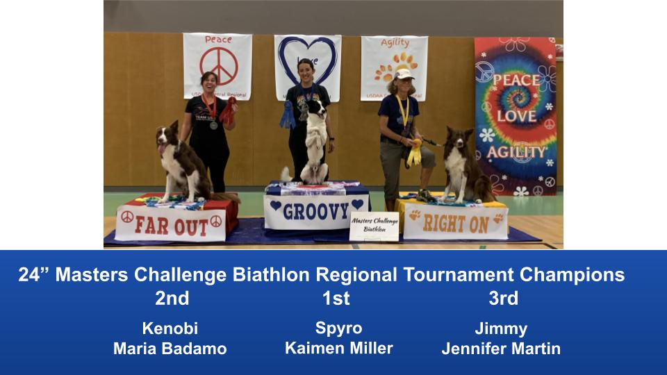 Central-Regional-2019-Aug-15-18-Gardner-KS-MCBiathlon-and-Performance-MCBiathlon-Champions-1