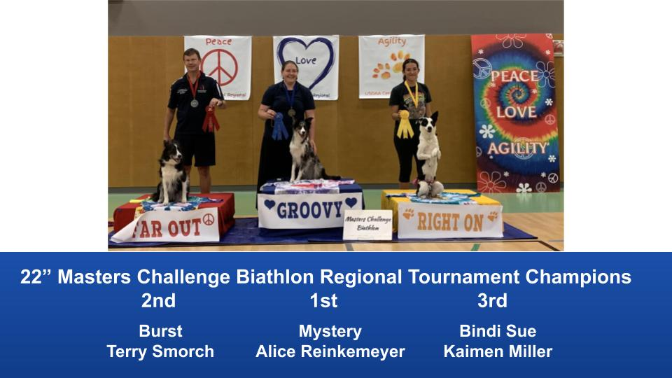 Central-Regional-2019-Aug-15-18-Gardner-KS-MCBiathlon-and-Performance-MCBiathlon-Champions-2