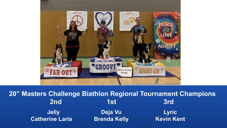 Central-Regional-2019-Aug-15-18-Gardner-KS-MCBiathlon-and-Performance-MCBiathlon-Champions-3