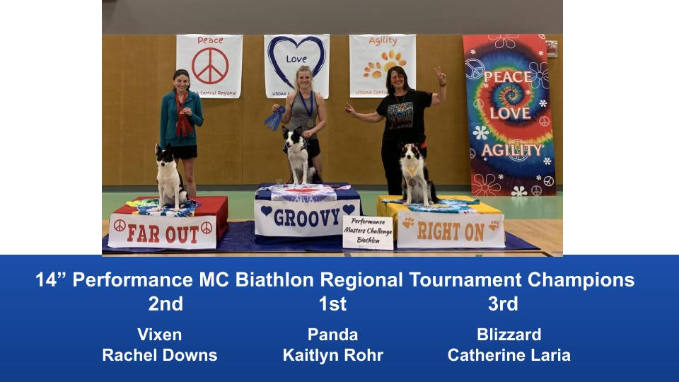 Central-Regional-2019-Aug-15-18-Gardner-KS-MCBiathlon-and-Performance-MCBiathlon-Champions-9