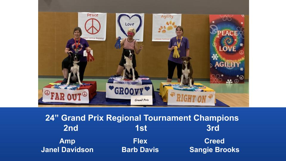Central-Regional-2019-August-15-18-GardnerKS-Grand-Prix-Performance-Grand-Prix-Regional-Tournament-Champions-1