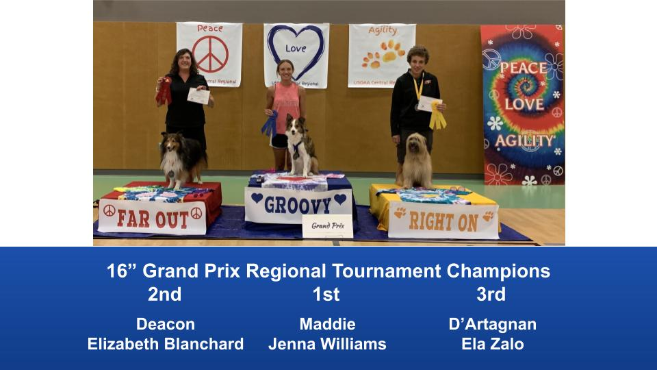 Central-Regional-2019-August-15-18-GardnerKS-Grand-Prix-Performance-Grand-Prix-Regional-Tournament-Champions-4