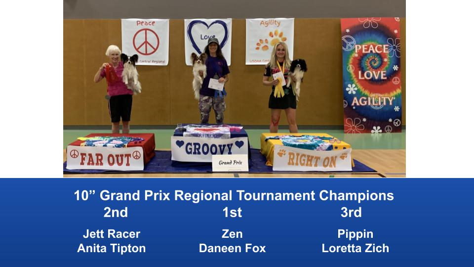 Central-Regional-2019-August-15-18-GardnerKS-Grand-Prix-Performance-Grand-Prix-Regional-Tournament-Champions-6