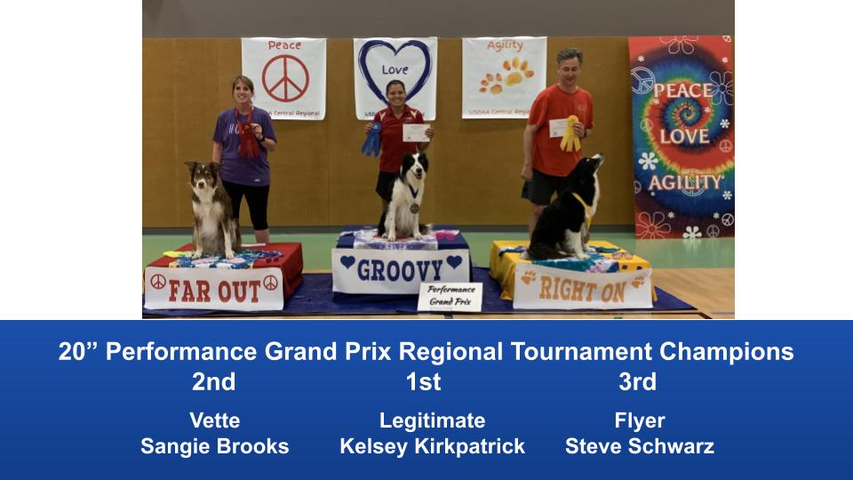 Central-Regional-2019-August-15-18-GardnerKS-Grand-Prix-Performance-Grand-Prix-Regional-Tournament-Champions-7