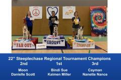 Central-Regional-2019-August-15-18-Gardner-KS-Steeplechase-Performance-Speed-Jumping-Tournament-Champions-2