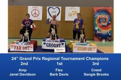 Central-Regional-2019-August-15-18-GardnerKS-Grand-Prix-Performance-Grand-Prix-Regional-Tournament-Champions-1