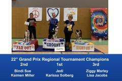 Central-Regional-2019-August-15-18-GardnerKS-Grand-Prix-Performance-Grand-Prix-Regional-Tournament-Champions-2