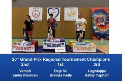Central-Regional-2019-August-15-18-GardnerKS-Grand-Prix-Performance-Grand-Prix-Regional-Tournament-Champions-3