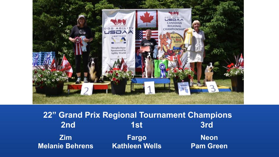 Eastern-Canada-Regional-2019-June-21-23-Barrie-ON-Grand-Prix-_-Performance-Grand-Prix-Regional-Tournament-Champions-3
