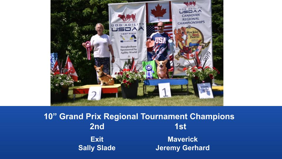 Eastern-Canada-Regional-2019-June-21-23-Barrie-ON-Grand-Prix-_-Performance-Grand-Prix-Regional-Tournament-Champions-5