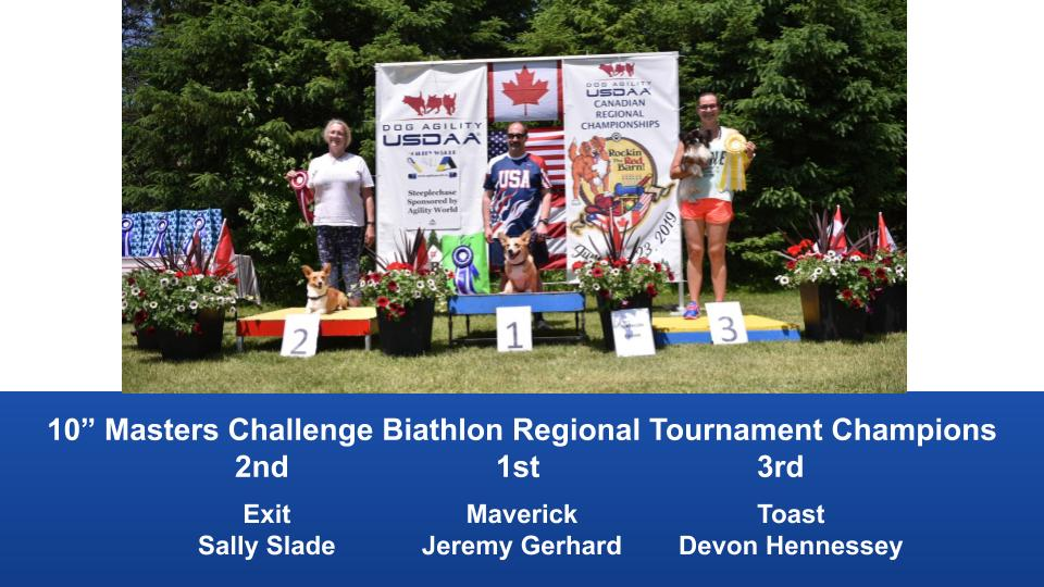 Eastern-Canada-Regional-2019-June-21-23-Barrie-ON-MCBiathlon-and-Performance-MCBiathlon-Champions-6