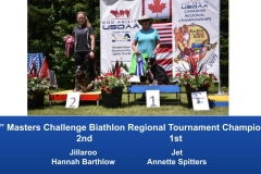 Eastern-Canada-Regional-2019-June-21-23-Barrie-ON-MCBiathlon-and-Performance-MCBiathlon-Champions-5