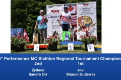 Eastern-Canada-Regional-2019-June-21-23-Barrie-ON-MCBiathlon-and-Performance-MCBiathlon-Champions-8