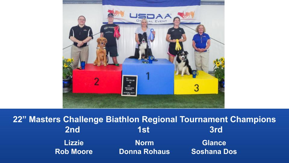 Mid-Atlantic-Regional-2019-June-13-16-Barto-PA-MCBiathlon-and-Performance-MCBiathlon-Champions-2