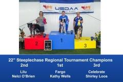 Mid-Atlantic-Regional-2019-June-13-16-Barto-PA-Steeplechase-Performance-Speed-Jumping-Tournament-Champions-2