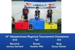 Mid-Atlantic-Regional-2019-June-13-16-Barto-PA-Steeplechase-Performance-Speed-Jumping-Tournament-Champions-6