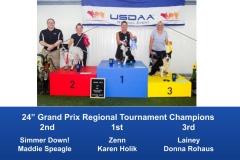 Mid-Atlantic-Regional-2019-June-13-16-Barto.-PA-Grand-Prix-Performance-Grand-Prix-Regional-Tournament-Champions-1