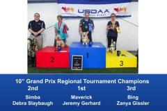 Mid-Atlantic-Regional-2019-June-13-16-Barto.-PA-Grand-Prix-Performance-Grand-Prix-Regional-Tournament-Champions-6