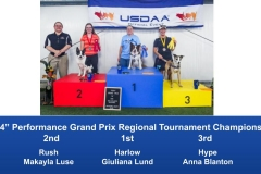 Mid-Atlantic-Regional-2019-June-13-16-Barto.-PA-Grand-Prix-Performance-Grand-Prix-Regional-Tournament-Champions-9