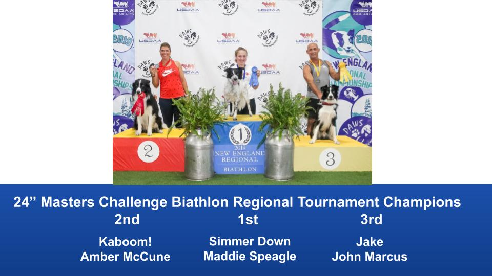 New-England-Regional-2019-Aug-16-18-MCBiathlon-and-Performance-MCBiathlon-Champions-1