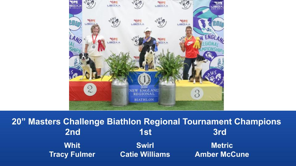 New-England-Regional-2019-Aug-16-18-MCBiathlon-and-Performance-MCBiathlon-Champions-3