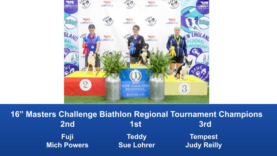 New-England-Regional-2019-Aug-16-18-MCBiathlon-and-Performance-MCBiathlon-Champions-4