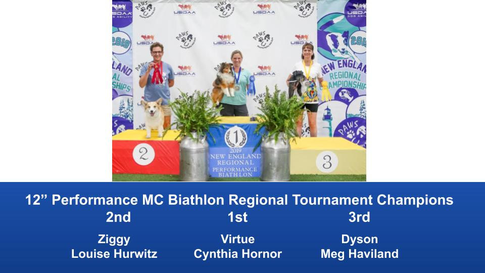 New-England-Regional-2019-Aug-16-18-MCBiathlon-and-Performance-MCBiathlon-Champions-9