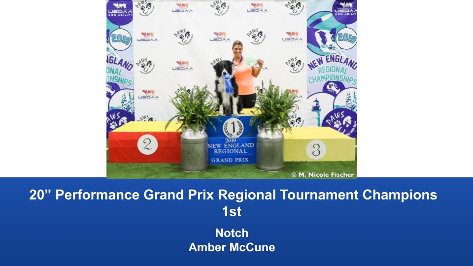 New-England-Regional-2019-August-16-18-Grand-Prix-Performance-Grand-Prix-Regional-Tournament-Champions-7