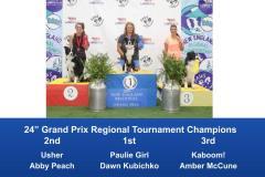 New-England-Regional-2019-August-16-18-Grand-Prix-Performance-Grand-Prix-Regional-Tournament-Champions-1