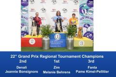 New-England-Regional-2019-August-16-18-Grand-Prix-Performance-Grand-Prix-Regional-Tournament-Champions-2