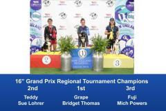 New-England-Regional-2019-August-16-18-Grand-Prix-Performance-Grand-Prix-Regional-Tournament-Champions-4