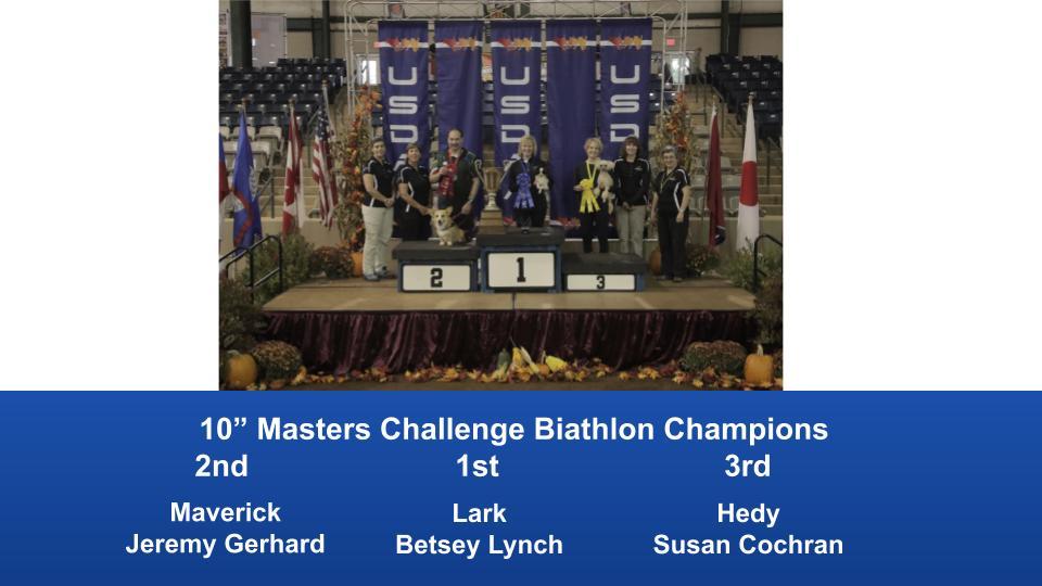 2019-Cynosport-Masters-Challenge-Biathlon-Champions-2