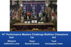 2019-Cynosport-Performance-MC-Biathlon-Champions-4