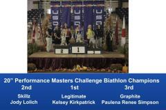 2019-Cynosport-Performance-MC-Biathlon-Champions-6