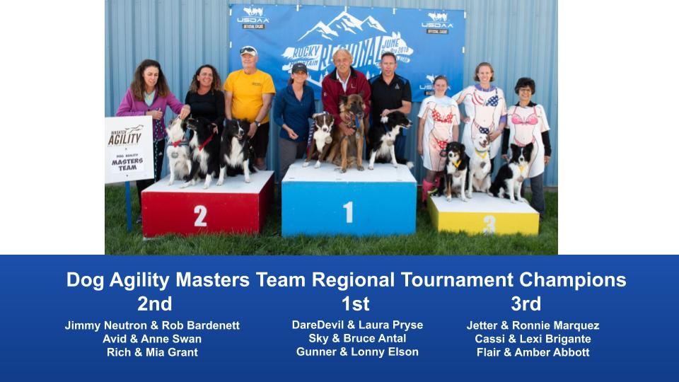 Rocky-Mountain-Regional-2019-June-6-9-Farmington-UT-DAM-Team-and-PVP-Champions-2