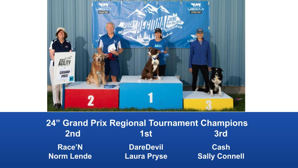 Rocky-Mountain-Regional-2019-June-6-9-Farmington-UT-Grand-Prix-Performance-Grand-Prix-Regional-Tournament-Champions-1
