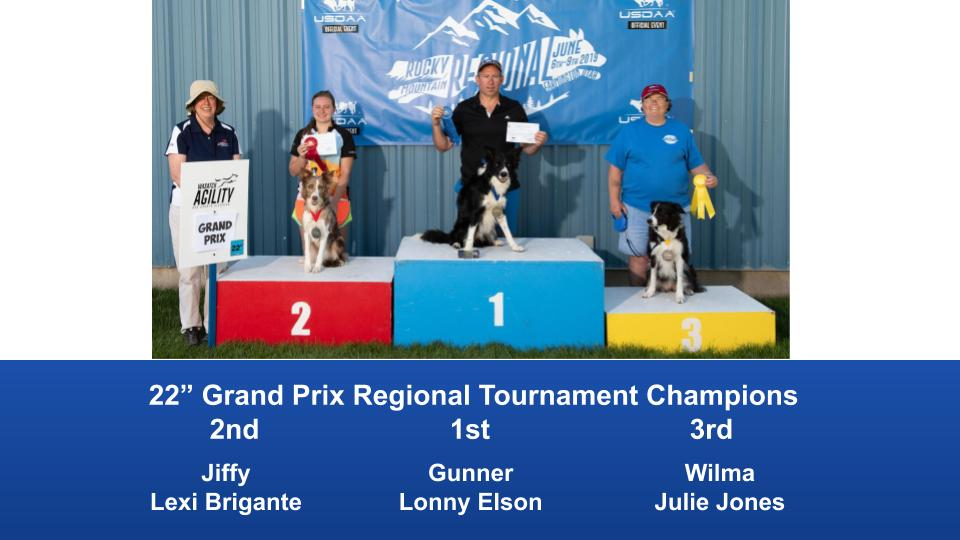 Rocky-Mountain-Regional-2019-June-6-9-Farmington-UT-Grand-Prix-Performance-Grand-Prix-Regional-Tournament-Champions-2