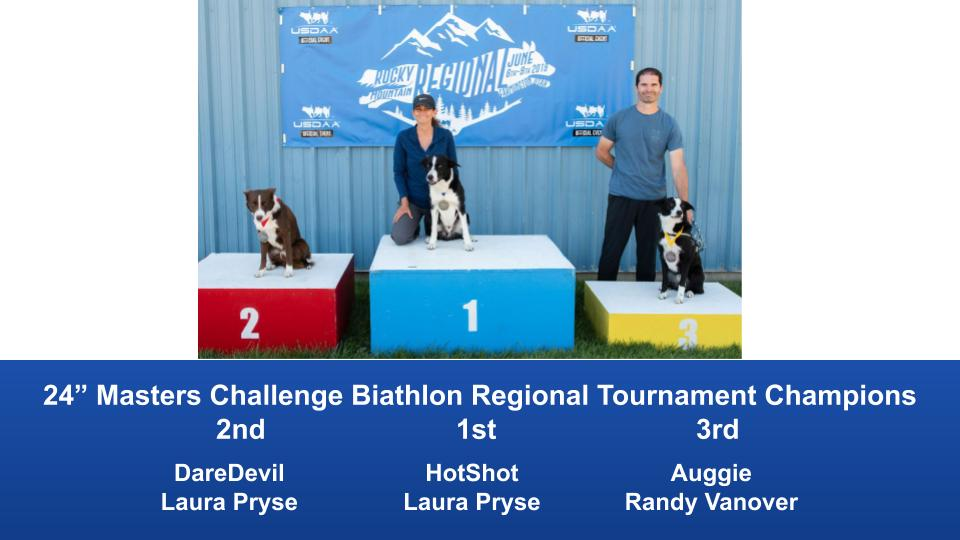 Rocky-Mountain-Regional-2019-June-6-9-Farmington-UT-MCBiathlon-and-Performance-MCBiathlon-Champions-2