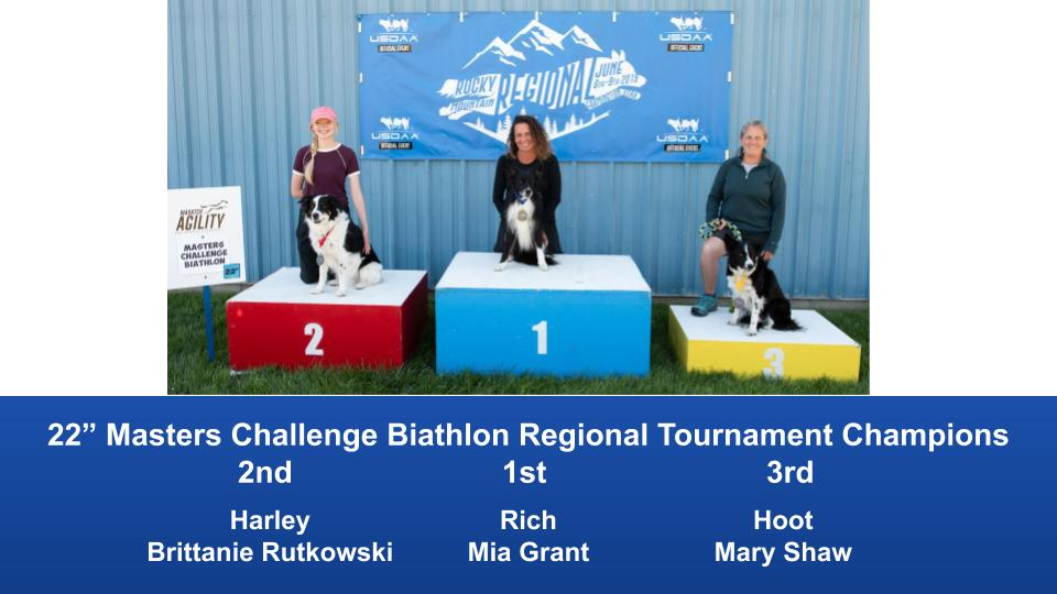 Rocky-Mountain-Regional-2019-June-6-9-Farmington-UT-MCBiathlon-and-Performance-MCBiathlon-Champions-3