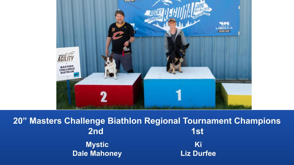 Rocky-Mountain-Regional-2019-June-6-9-Farmington-UT-MCBiathlon-and-Performance-MCBiathlon-Champions-4