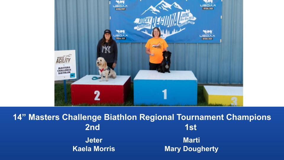 Rocky-Mountain-Regional-2019-June-6-9-Farmington-UT-MCBiathlon-and-Performance-MCBiathlon-Champions-6