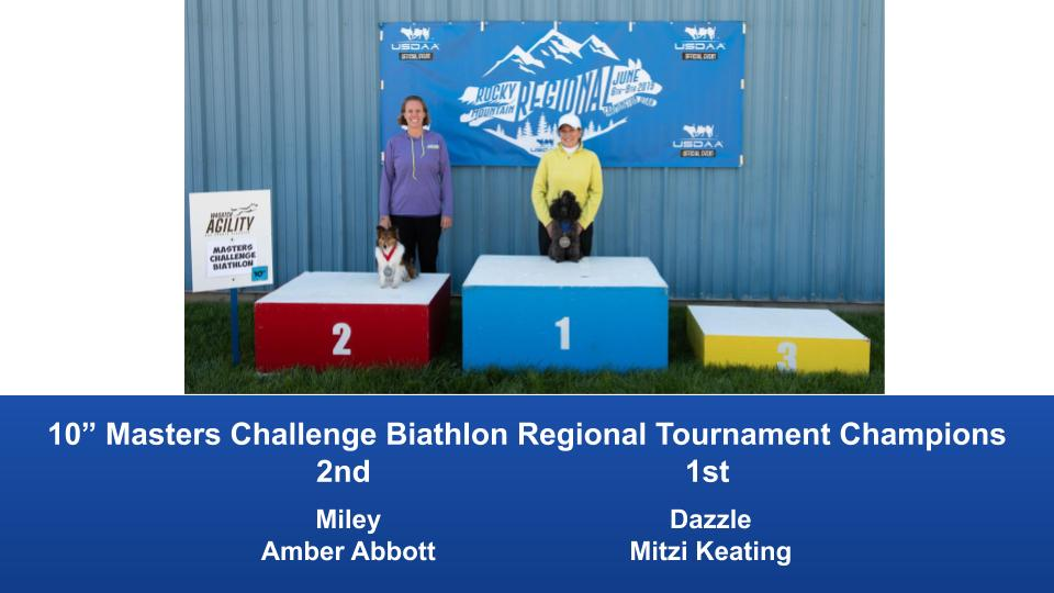 Rocky-Mountain-Regional-2019-June-6-9-Farmington-UT-MCBiathlon-and-Performance-MCBiathlon-Champions-7