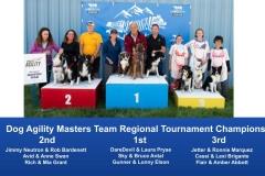 Rocky-Mountain-Regional-2019-June-6-9-Farmington-UT-DAM-Team-and-PVP-Champions-2