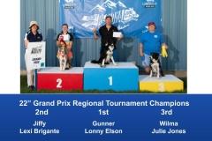 Rocky-Mountain-Regional-2019-June-6-9-Farmington-UT-Grand-Prix-Performance-Grand-Prix-Regional-Tournament-Champions-2