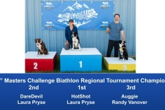 Rocky-Mountain-Regional-2019-June-6-9-Farmington-UT-MCBiathlon-and-Performance-MCBiathlon-Champions-2