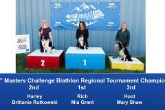 Rocky-Mountain-Regional-2019-June-6-9-Farmington-UT-MCBiathlon-and-Performance-MCBiathlon-Champions-3