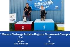 Rocky-Mountain-Regional-2019-June-6-9-Farmington-UT-MCBiathlon-and-Performance-MCBiathlon-Champions-4