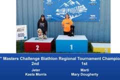 Rocky-Mountain-Regional-2019-June-6-9-Farmington-UT-MCBiathlon-and-Performance-MCBiathlon-Champions-6