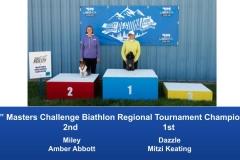 Rocky-Mountain-Regional-2019-June-6-9-Farmington-UT-MCBiathlon-and-Performance-MCBiathlon-Champions-7