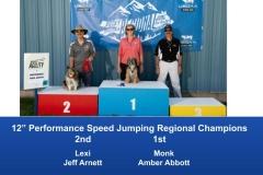 Rocky-Mountain-Regional-2019-June-6-9-Farmington-UT-Steeplechase-Performance-Speed-Jumping-Tournament-Champions-10